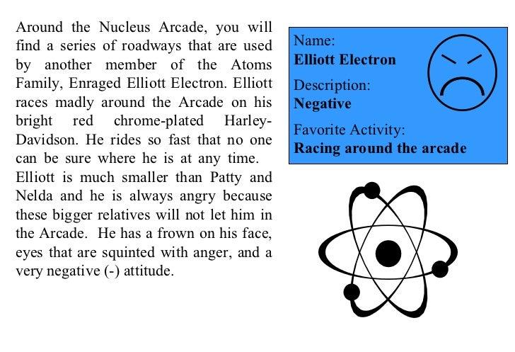 Atoms Family