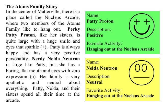 Printables Atoms Family Worksheet atoms family 2 the storyin center