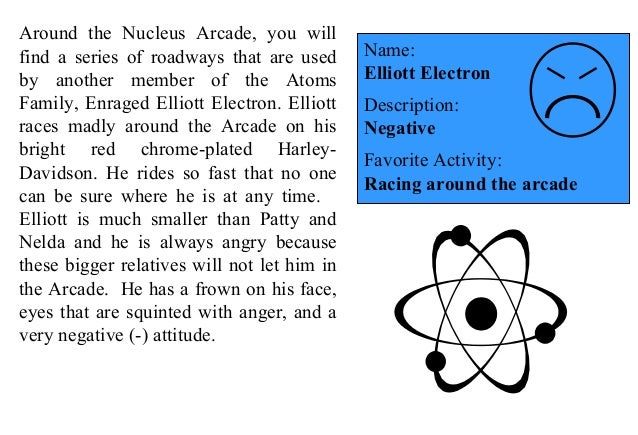 Worksheets Atoms Family Worksheet atoms family 3