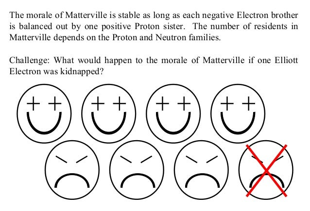 Printables Atoms Family Worksheet atoms family