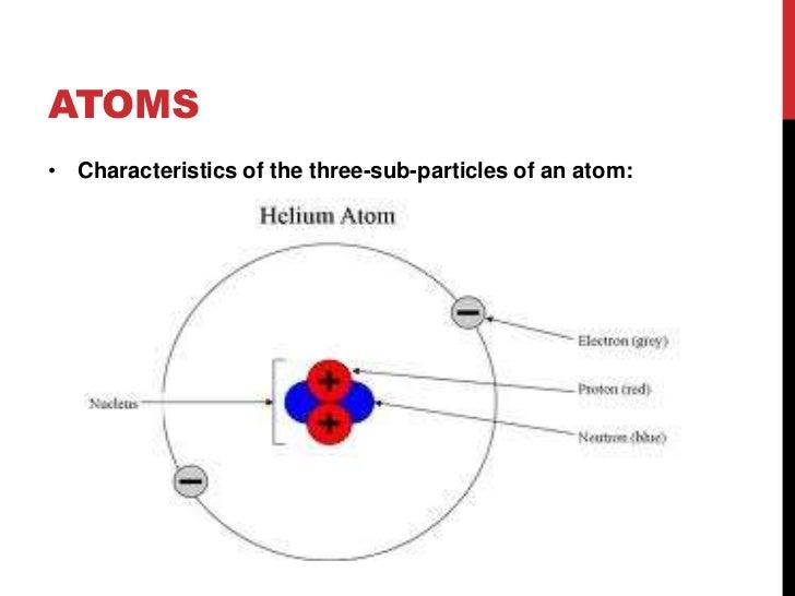 molecule vs atom