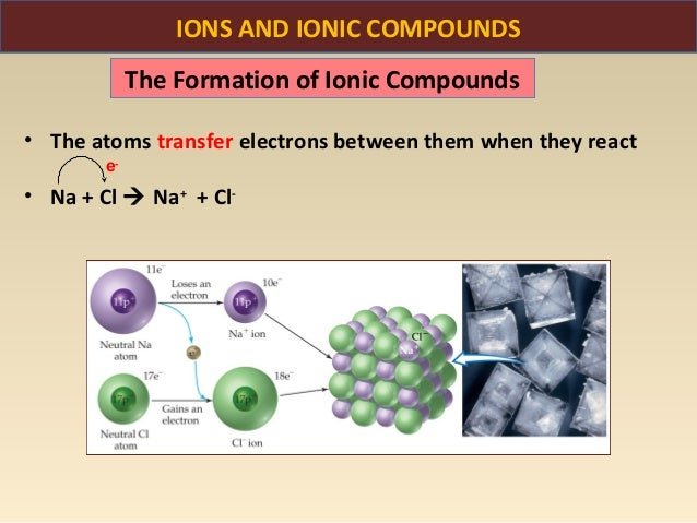 inorganic ions include those of sodium Anions other than the hydroxyl ion (oh-) when _____ are dissolved into water, they dissociate into their component ions ex: sodium sulfate ( they take up hydrogen ions (h+) in detectable amounts common inorganic bases include the hydroxides such as strong bases are those.