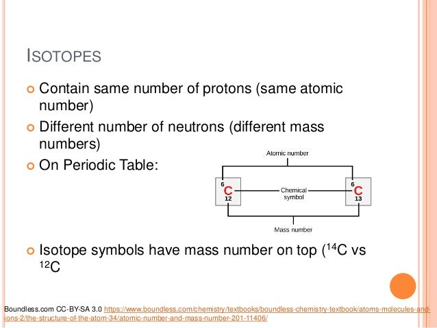 isotopes contain - Periodic Table Isotope Symbol
