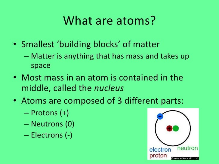 Atoms The Inside Story