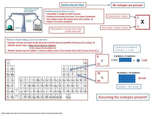 Radio carbon dating pdf reader 9