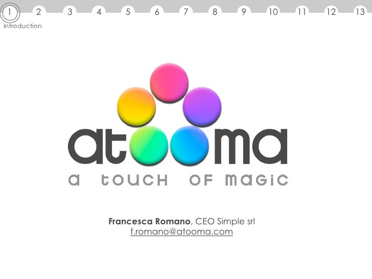 1        2    3   4      5      6     7     8      9     10   11   12   13Introduction                       Francesca Rom...