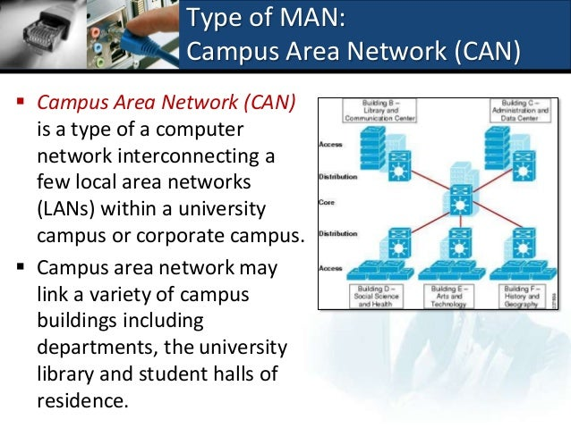 disadvantages metropolitan area network A man (metropolitan area network) is a larger network that usually spans several buildings in the same city or town the iub network is an example of a man a wan (wide area network), in comparison to a man, is not restricted to a geographical location.