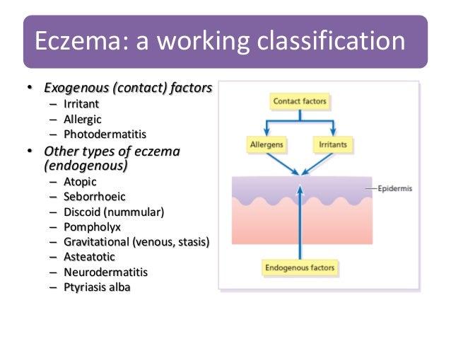 La dermatite allergica è la dermatite atopic
