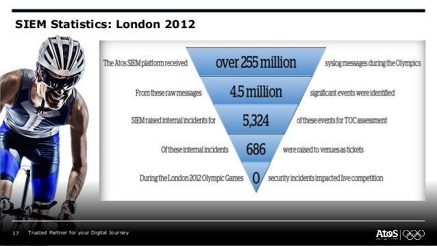 SIEM Statistics: London 2012 17 Trusted Partner for your Digital Journey