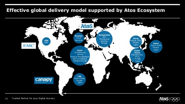 Effective global delivery model supported by Atos Ecosystem USA EMC TBD 2024 OCOG Project Team Japan Tokyo 2020 Project Te...