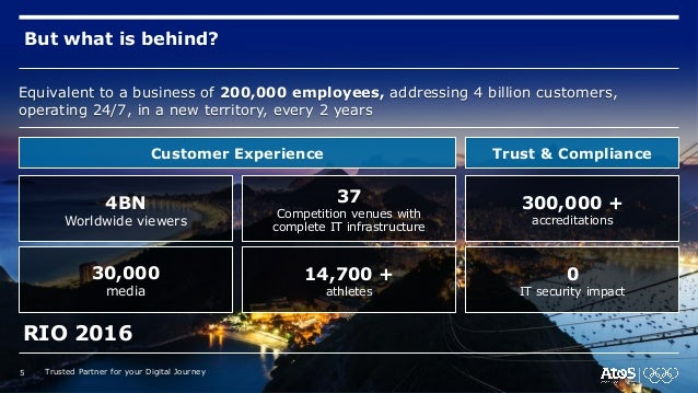 But what is behind? Equivalent to a business of 200,000 employees, addressing 4 billion customers, operating 24/7, in a ne...