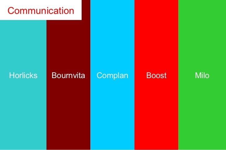 difference between milo and bournvita