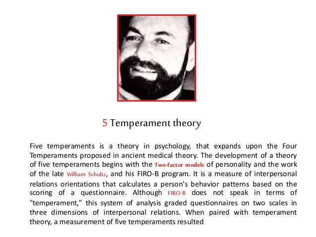 theories of human behavior Using the mandalas (on the next slide) of human behavior theories, consider how  these various theories might be useful in practice with people who have a.