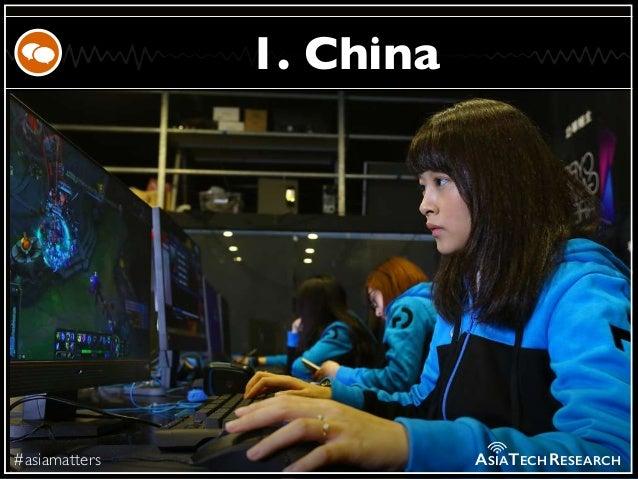 #asiamatters 1. China ASIATECHRESEARCH