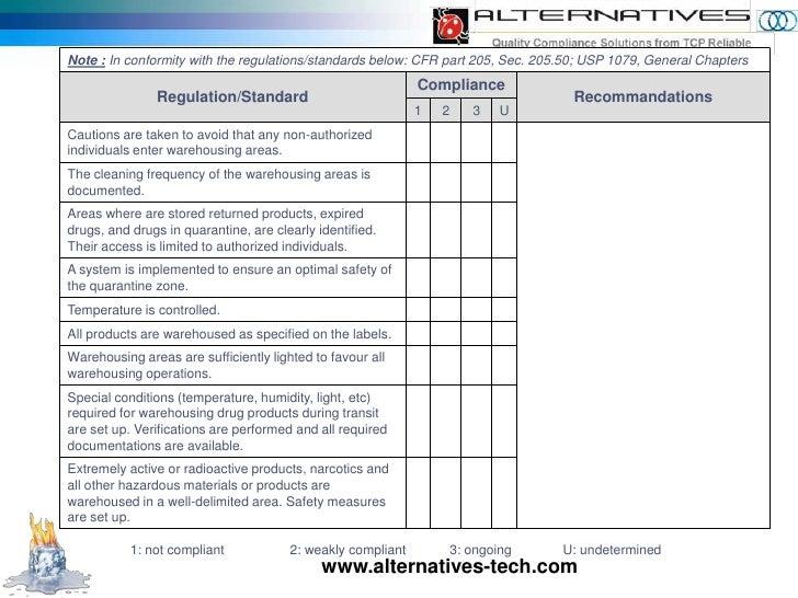 it regulatory and standards compliance handbook pdf