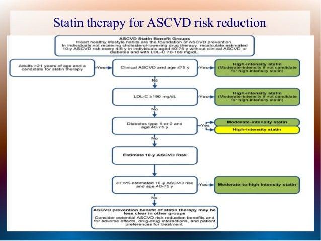 atp iv guideline for blood cholesterol level rh slideshare net ATP IV ATP III HDL Goals
