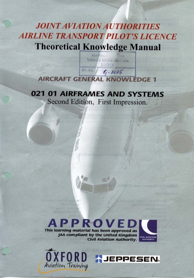 JOINTAVIATIONA UTHORITIES AIRLINE TRANSPORT PILOT 'S LICENCE  Theoretical Knowledge Manual        rj.  ____. ..  'L. if. ....