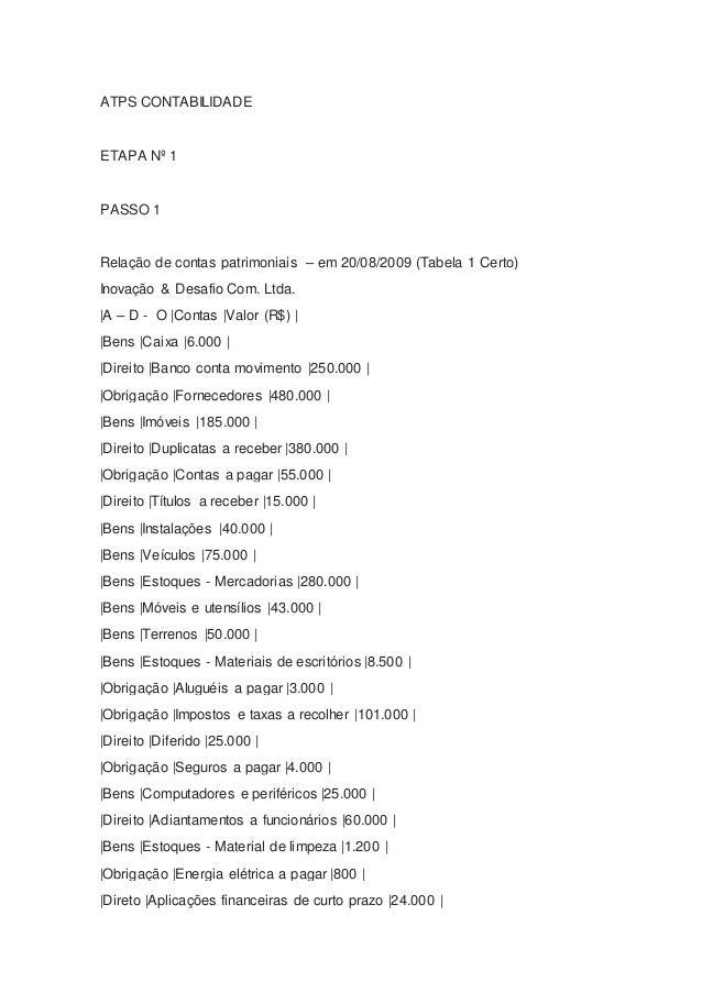 ATPS CONTABILIDADE ETAPA Nº 1 PASSO 1 Relação de contas patrimoniais – em 20/08/2009 (Tabela 1 Certo) Inovação & Desafio C...