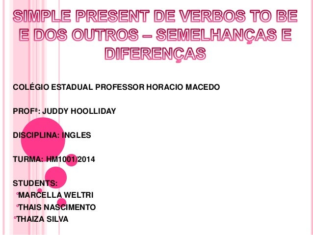 COLÉGIO ESTADUAL PROFESSOR HORACIO MACEDO PROFª: JUDDY HOOLLIDAY DISCIPLINA: INGLES TURMA: HM1001/2014 STUDENTS: °MARCELLA...