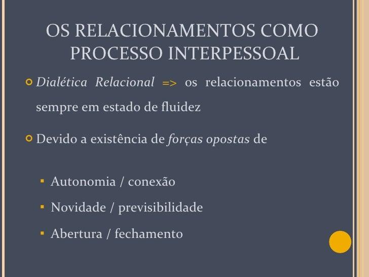OS RELACIONAMENTOS COMO  PROCESSO INTERPESSOAL <ul><li>Dialética Relacional   =>  os relacionamentos estão sempre em estad...