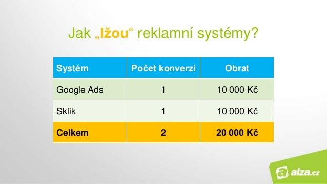 """Systém Počet konverzí Obrat Google Ads 1 10 000 Kč Sklik 1 10 000 Kč Celkem 2 20 000 Kč Jak """"lžou"""" reklamní systémy?"""