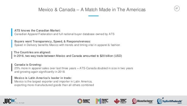 Apparel Textile Sourcing - Mexican Exports To The USA and Canada