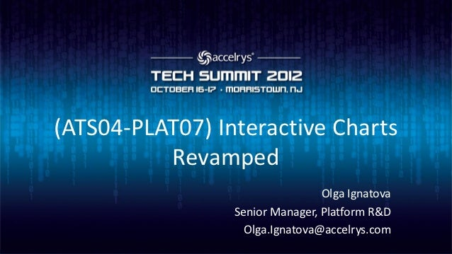 (ATS04-PLAT07) Interactive Charts          Revamped                                 Olga Ignatova                 Senior M...