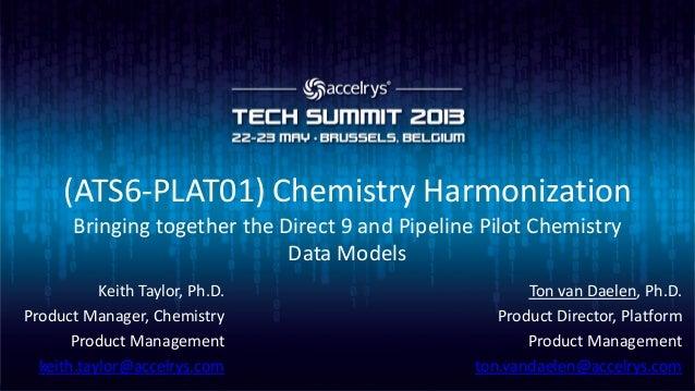 (ATS6-PLAT01) Chemistry HarmonizationBringing together the Direct 9 and Pipeline Pilot ChemistryData ModelsTon van Daelen,...