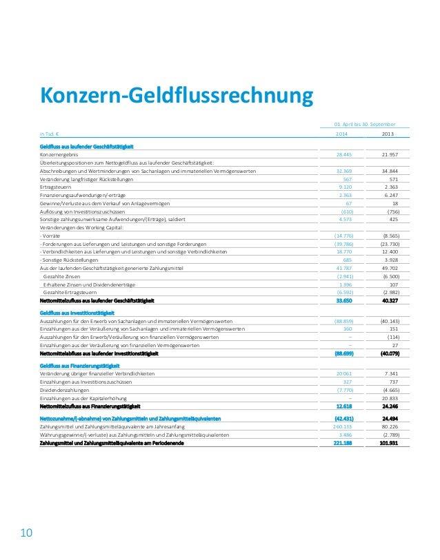 10 01. April bis 30. September in Tsd. € 2014 2013 Geldfluss aus laufender Geschäftstätigkeit Konzernergebnis 28.445 21.95...