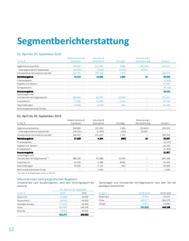 12 01. April bis 30. September 2014 in Tsd. € Mobile Devices & Substrates Industrial & Automotive Sonstige Eliminierung / ...