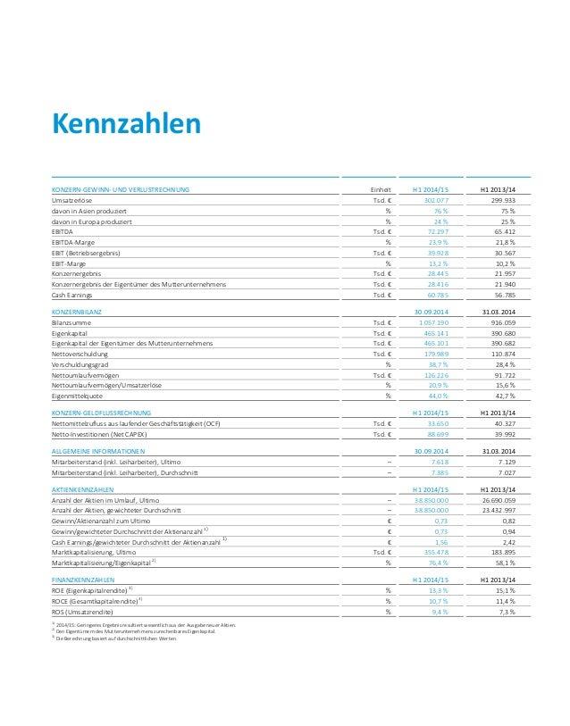 02 KONZERN-GEWINN- UND VERLUSTRECHNUNG Einheit H1 2014/15 H1 2013/14 Umsatzerlöse Tsd. € 302.077 299.933 davon in Asien pr...