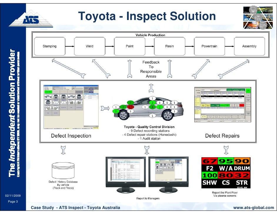 Toyota motor corporation case study
