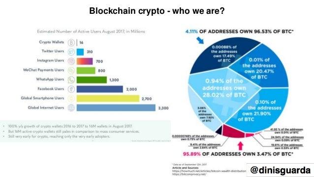 Blockchain + AI + Crypto Economics Are We Creating a Code Tsunami? Slide 11