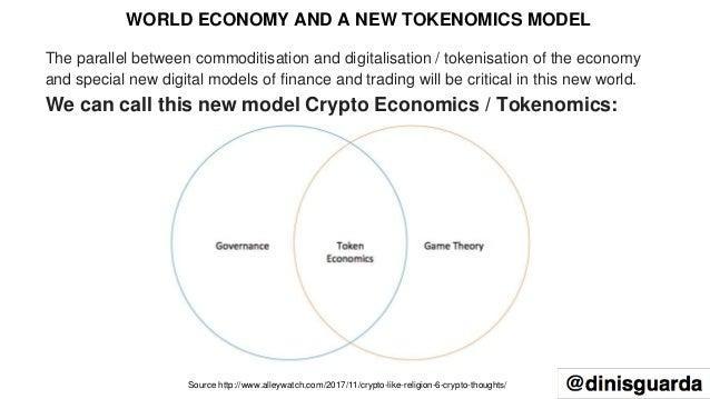 Blockchain + AI + Crypto Economics Are We Creating a Code Tsunami? Slide 17