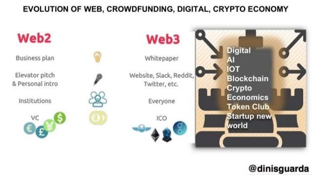 Blockchain + AI + Crypto Economics Are We Creating a Code Tsunami? Slide 18