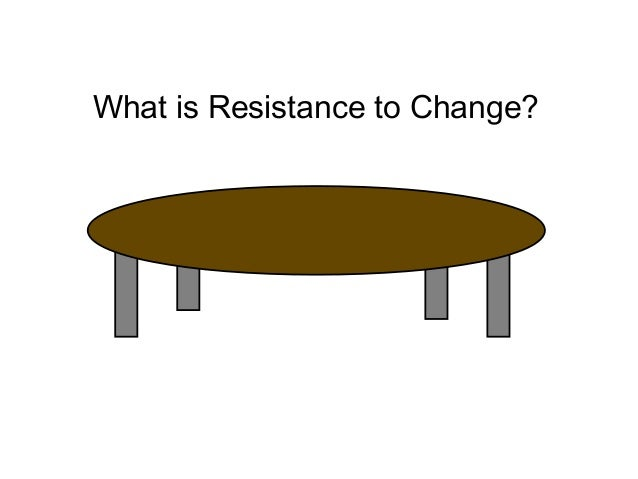 What is Resistance to Change?