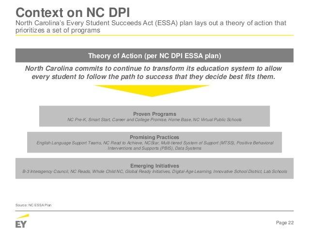 Operational audit of NC DPI