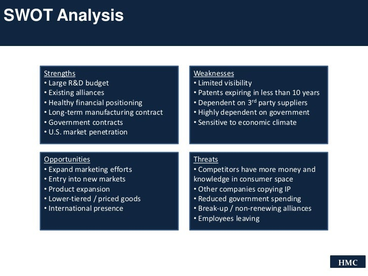 swot analysis of lockheed martin Lockheed martin's competitive profile, comparisons of quarterly results to its competitors, by sales, income, profitability, market share by products and services.