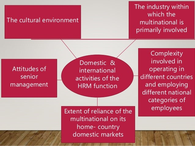 differences between domestic and international hrm Difference between domestic hr and ihrm  broadly defined, international human resource management (ihrm) is the process of procuring, allocating, and effectively .