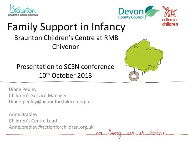 Family Support in Infancy Braunton Children's Centre at RMB Chivenor Presentation to SCSN conference 10th October 2013 Dia...