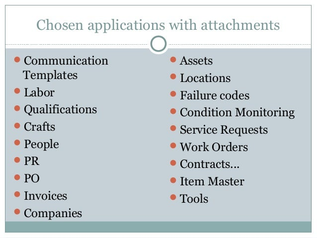 Attachments in ibm maximo asset management for Maximo communication template