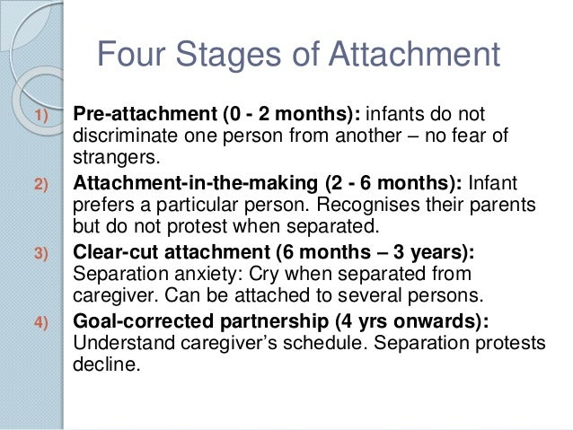 attachment theory 2 essay Attachment theory is an interdisciplinary study encompassing the fields of psychological, evolutionary, and ethological theory immediately after world war ii, homeless and orphaned children presented many difficulties,[1] and psychiatrist and psychoanalyst john bowlby was asked by the un to write a pamphlet on the issue which he entitled .