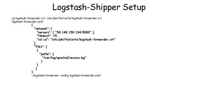 Attack monitoring using ElasticSearch Logstash and Kibana