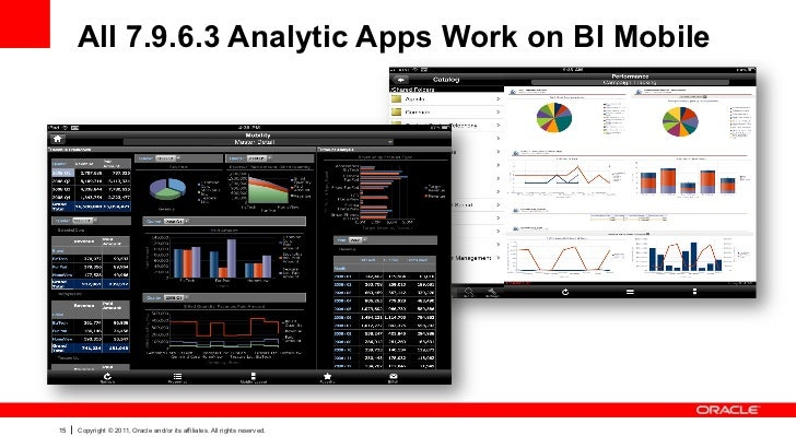 All 7.9.6.3 Analytic Apps Work on BI Mobile15   Copyright © 2011, Oracle and/or its affiliates. All rights reserved.