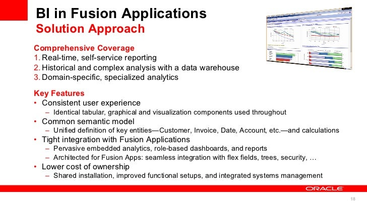 BI in Fusion ApplicationsSolution ApproachComprehensive Coverage1.Real-time, self-service reporting2.Historical and comp...