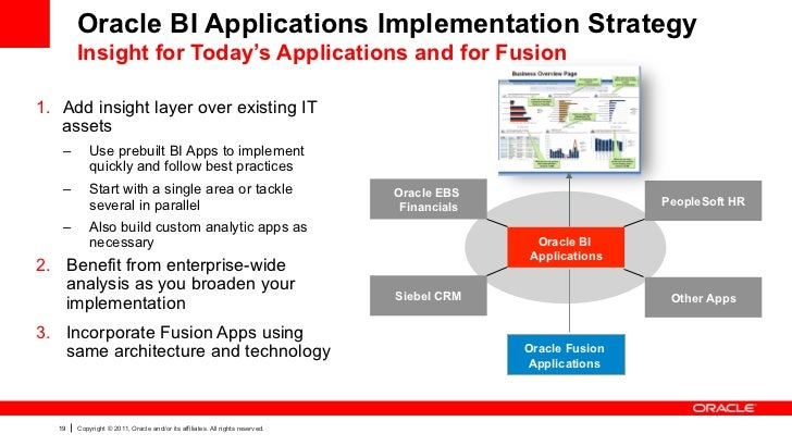 Oracle BI Applications Implementation Strategy         Insight for Today's Applications and for Fusion1. Add insight laye...