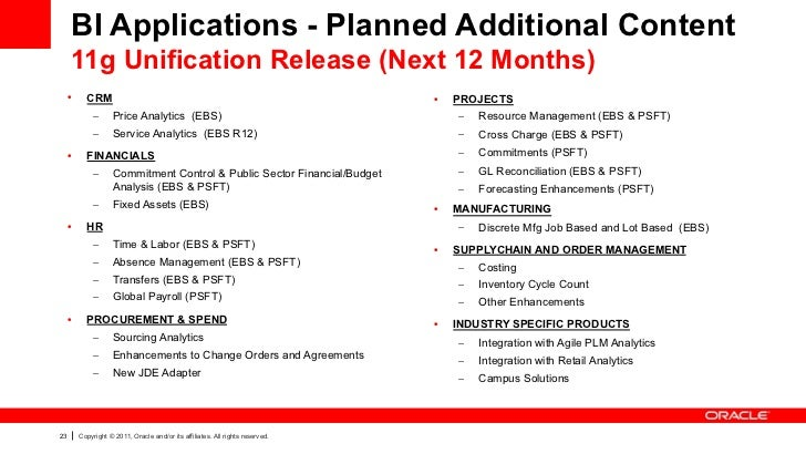 BI Applications - Planned Additional Content      11g Unification Release (Next 12 Months)     •     CRM                 ...