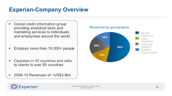 Experian-Company Overview§ Global credit information group    providing analytical tools and    marketing services to in...