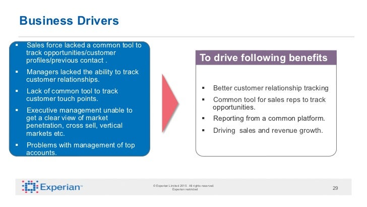 Business Drivers§   Sales force lacked a common tool to      track opportunities/customer      profiles/previous contact...
