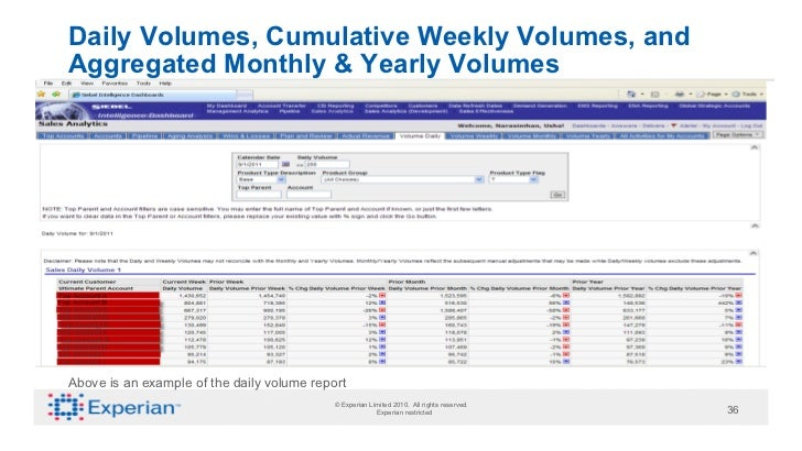 Daily Volumes, Cumulative Weekly Volumes, andAggregated Monthly & Yearly VolumesAbove is an example of the daily volume re...